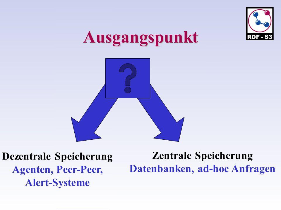 Ausgangspunkt Zentrale Speicherung Datenbanken, ad-hoc Anfragen Dezentrale Speicherung Agenten, Peer-Peer, Alert-Systeme