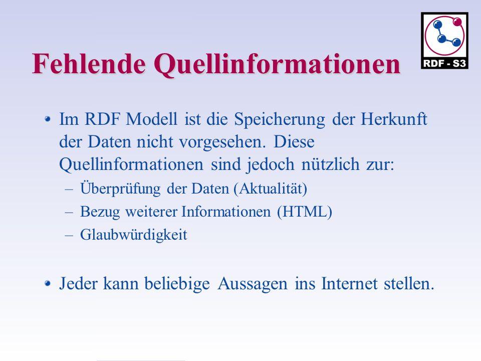 Fehlende Quellinformationen Im RDF Modell ist die Speicherung der Herkunft der Daten nicht vorgesehen.