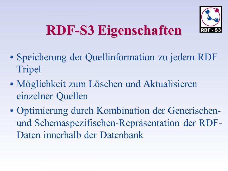RDF-S3 Eigenschaften Speicherung der Quellinformation zu jedem RDF Tripel Möglichkeit zum Löschen und Aktualisieren einzelner Quellen Optimierung durch Kombination der Generischen- und Schemaspezifischen-Repräsentation der RDF- Daten innerhalb der Datenbank