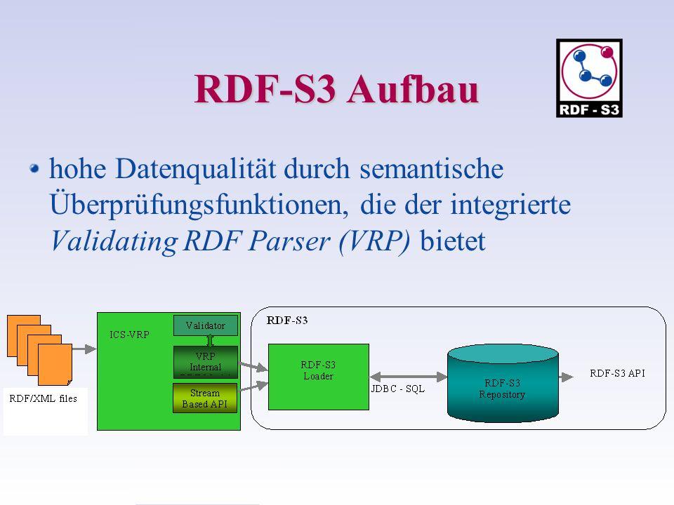 RDF-S3 Aufbau hohe Datenqualität durch semantische Überprüfungsfunktionen, die der integrierte Validating RDF Parser (VRP) bietet