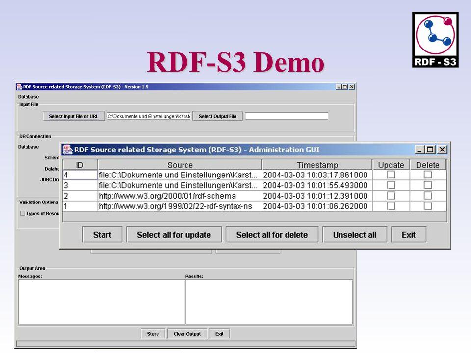 RDF-S3 Demo