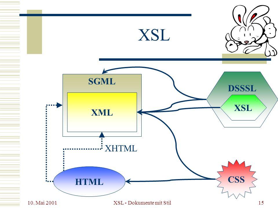 10. Mai 2001 XSL - Dokumente mit Stil15 XSL SGML XML DSSSL XSL HTML CSS XHTML