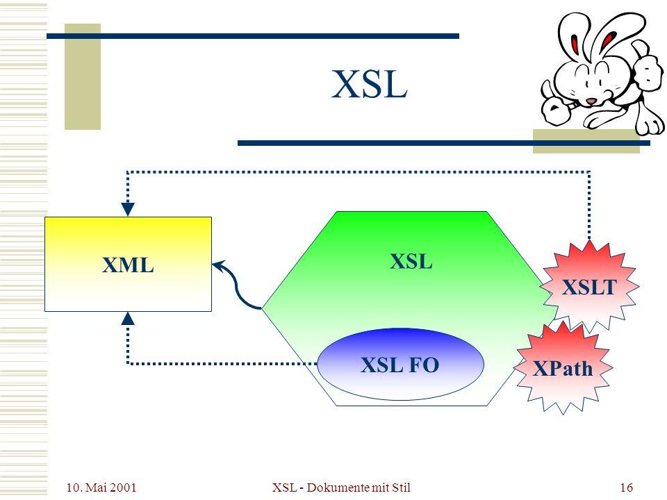 10. Mai 2001 XSL - Dokumente mit Stil16 XSL XML XSL XSL FO XSLT XPath