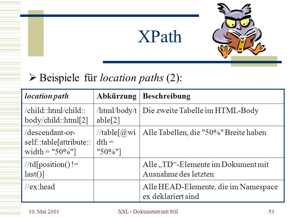 10. Mai 2001 XSL - Dokumente mit Stil53 Beispiele für location paths (2): XPath location pathAbkürzungBeschreibung /child::html/child:: body/child::ht