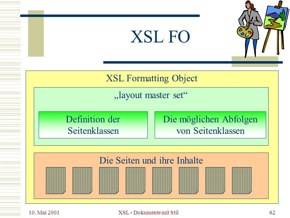 10. Mai 2001 XSL - Dokumente mit Stil62 XSL FO XSL Formatting Object layout master set Definition der Seitenklassen Die möglichen Abfolgen von Seitenk