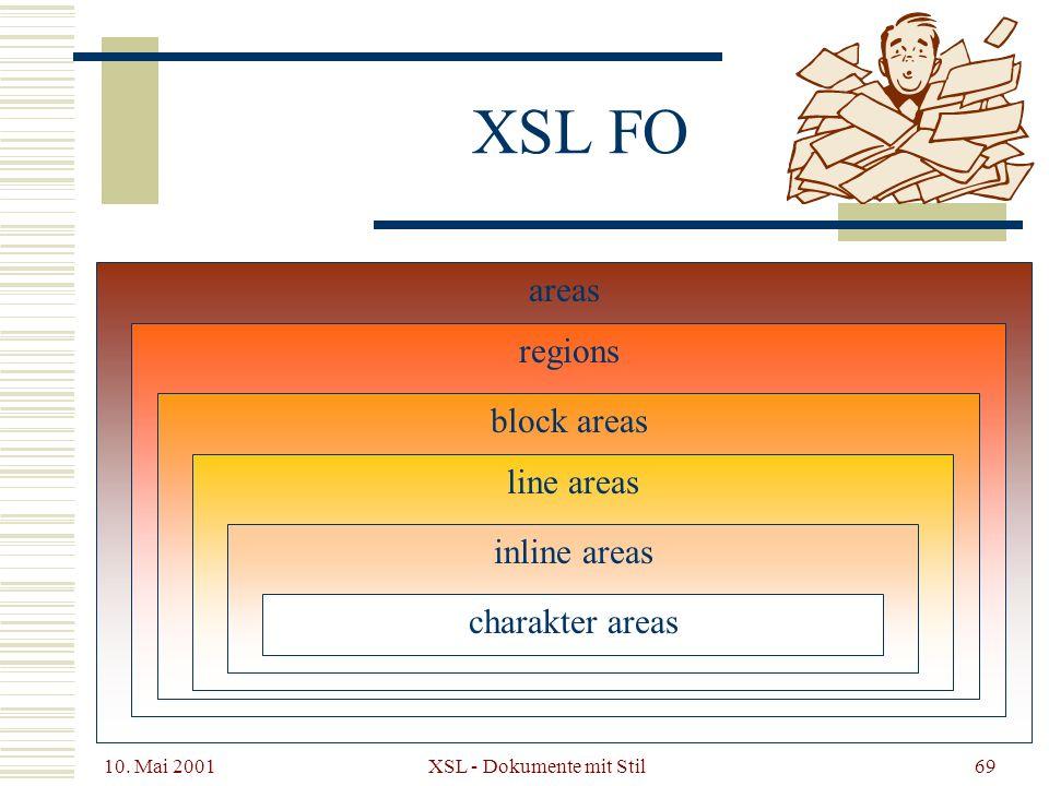 10. Mai 2001 XSL - Dokumente mit Stil69 XSL FO areas regions block areas line areas inline areas charakter areas