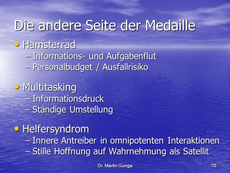 Dr. Martin Gunga10 Die andere Seite der Medaille Hamsterrad Hamsterrad –Informations- und Aufgabenflut –Personalbudget / Ausfallrisiko Multitasking Mu