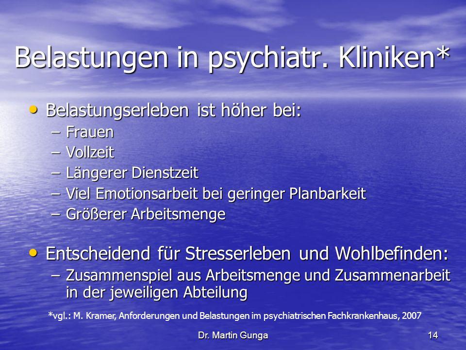 Dr. Martin Gunga14 Belastungen in psychiatr. Kliniken* Belastungserleben ist höher bei: Belastungserleben ist höher bei: –Frauen –Vollzeit –Längerer D