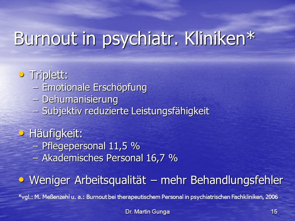 Dr. Martin Gunga15 Burnout in psychiatr. Kliniken* Triplett: Triplett: –Emotionale Erschöpfung –Dehumanisierung –Subjektiv reduzierte Leistungsfähigke