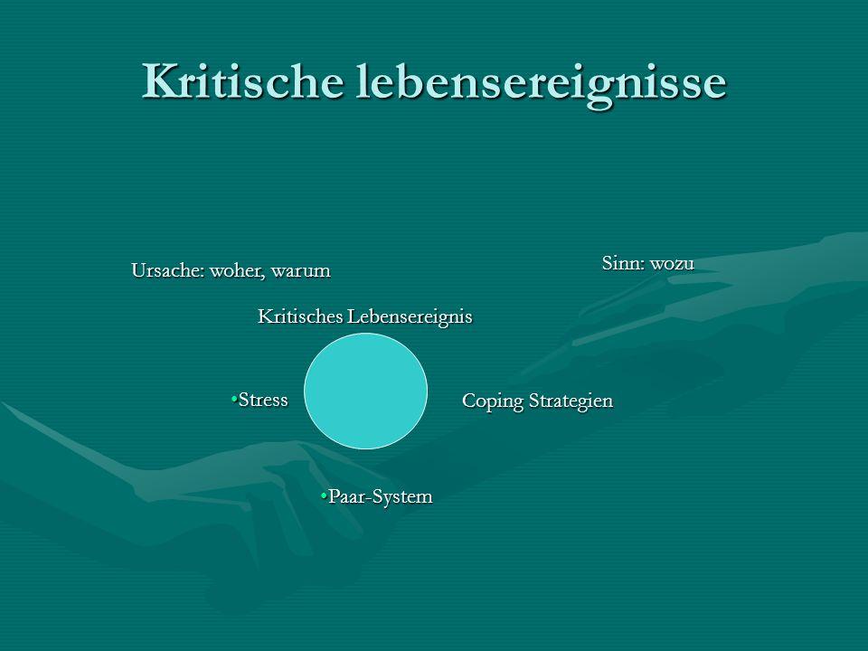 Kritische lebensereignisse Paar-SystemPaar-System Kritisches Lebensereignis StressStress Coping Strategien Ursache: woher, warum Sinn: wozu