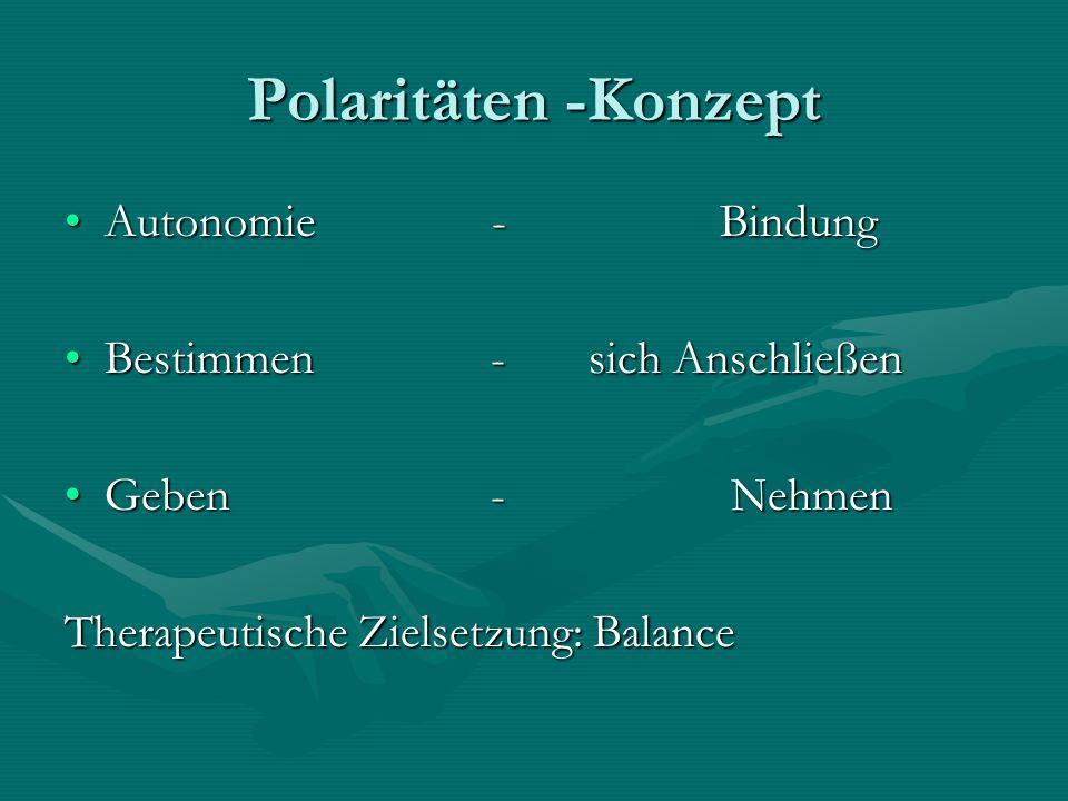 Polaritäten -Konzept Autonomie - BindungAutonomie - Bindung Bestimmen - sich AnschließenBestimmen - sich Anschließen Geben - NehmenGeben - Nehmen Ther