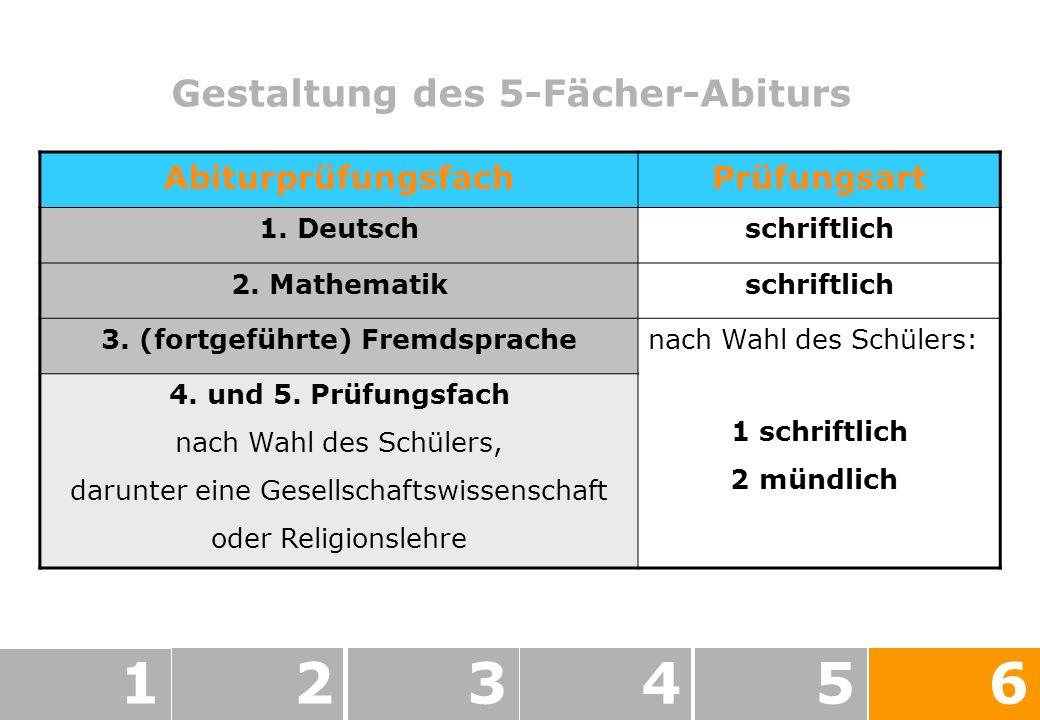 Gestaltung des 5-Fächer-Abiturs 123456 AbiturprüfungsfachPrüfungsart 1.