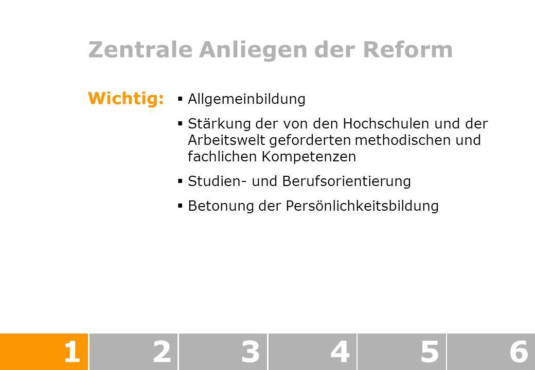 Zentrale Anliegen der Reform Allgemeinbildung Stärkung der von den Hochschulen und der Arbeitswelt geforderten methodischen und fachlichen Kompetenzen Studien- und Berufsorientierung Betonung der Persönlichkeitsbildung 123456 Wichtig: