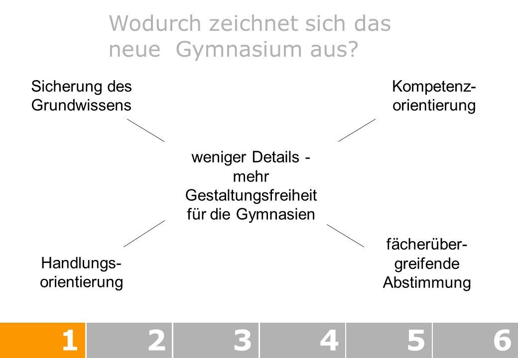 123456 Wodurch zeichnet sich das neue Gymnasium aus.