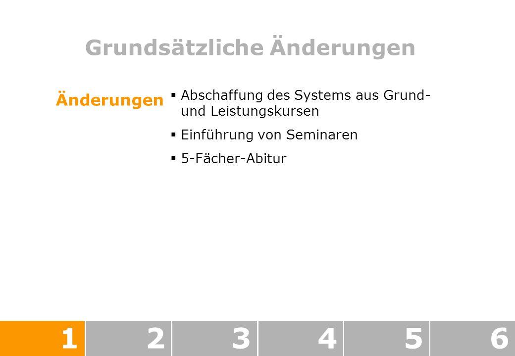 Grundsätzliche Änderungen Abschaffung des Systems aus Grund- und Leistungskursen Einführung von Seminaren 5-Fächer-Abitur 123456 Änderungen