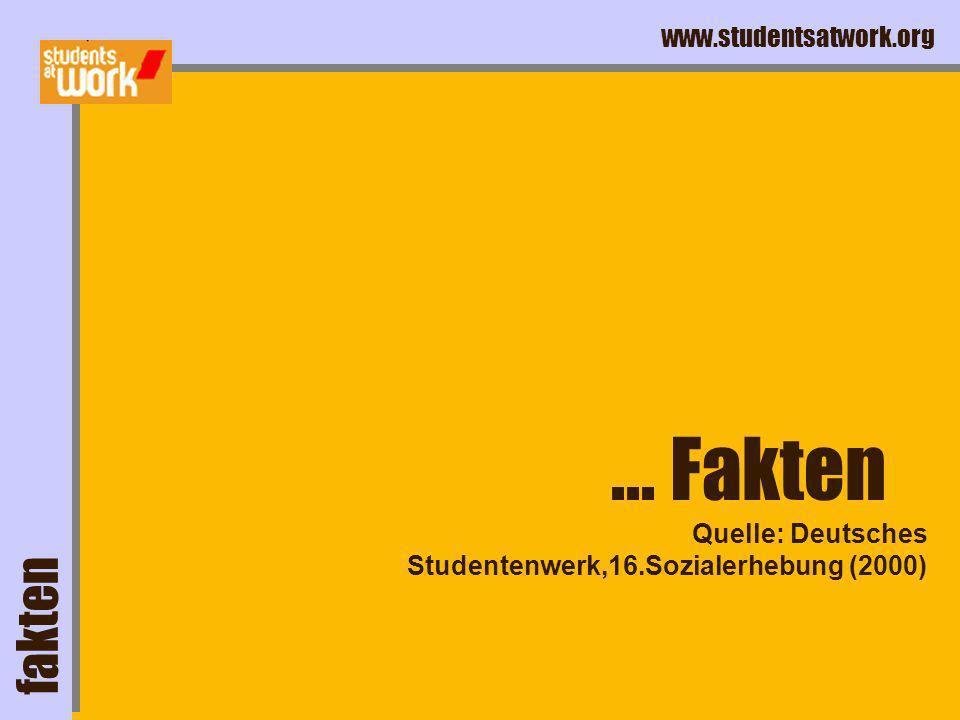 www.studentsatwork.org fakten... Fakten Quelle: Deutsches Studentenwerk,16.Sozialerhebung (2000)