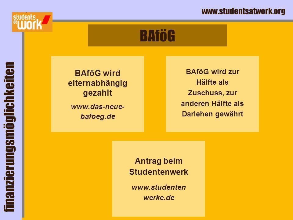 www.studentsatwork.org BAföG finanzierungsmöglichkeiten BAföG wird elternabhängig gezahlt www.das-neue- bafoeg.de BAföG wird zur Hälfte als Zuschuss, zur anderen Hälfte als Darlehen gewährt Antrag beim Studentenwerk www.studenten werke.de