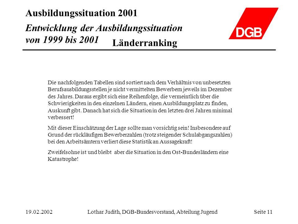 Ausbildungssituation 2001 19.02.2002Lothar Judith, DGB-Bundesvorstand, Abteilung JugendSeite 11 Entwicklung der Ausbildungssituation von 1999 bis 2001