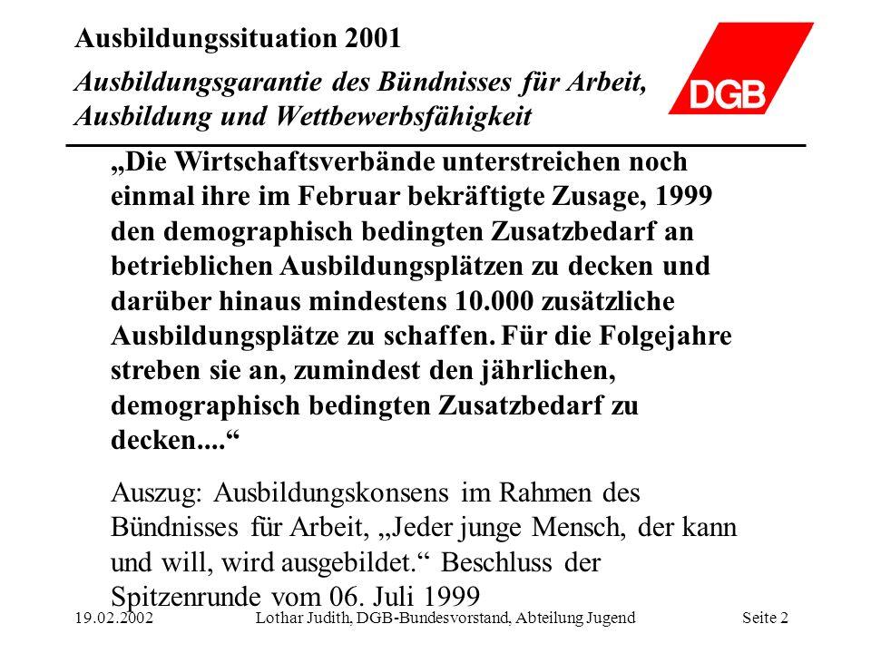 Ausbildungssituation 2001 19.02.2002Lothar Judith, DGB-Bundesvorstand, Abteilung JugendSeite 23 Fazit Die Bundesregierung hat es mit ihrer Appell-Politik nicht erreicht, die Ausbildungsbereitschaft der Betriebe zu erhöhen.
