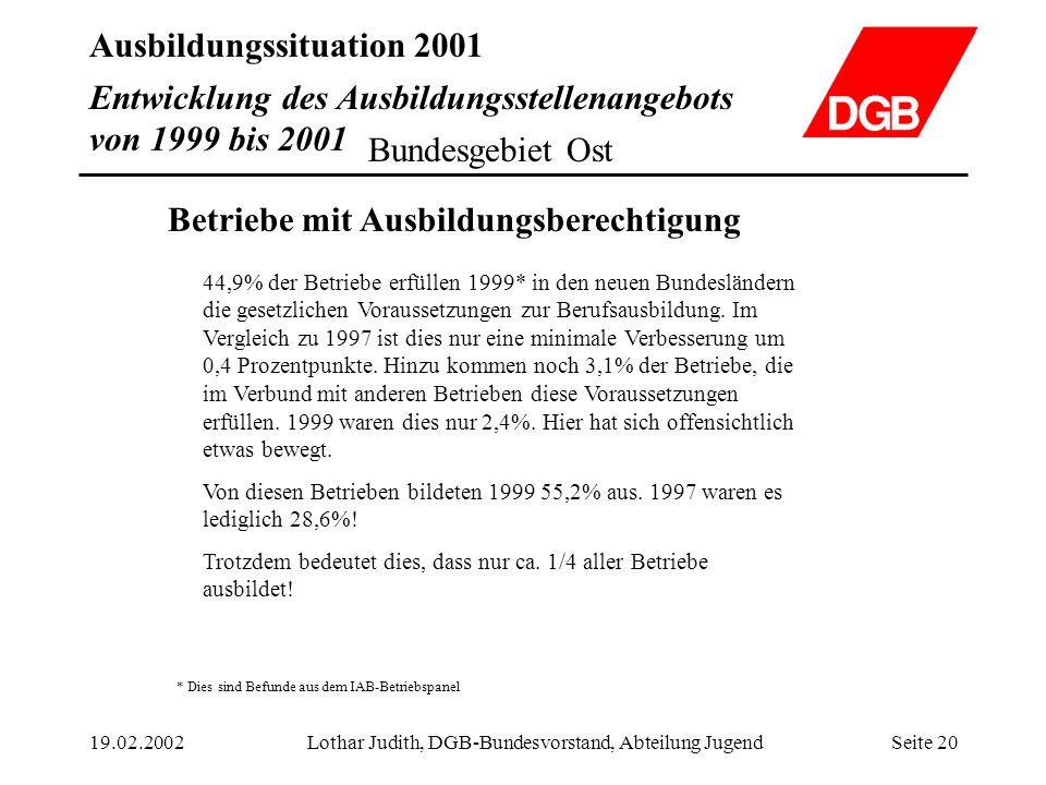 Ausbildungssituation 2001 19.02.2002Lothar Judith, DGB-Bundesvorstand, Abteilung JugendSeite 20 Entwicklung des Ausbildungsstellenangebots von 1999 bi