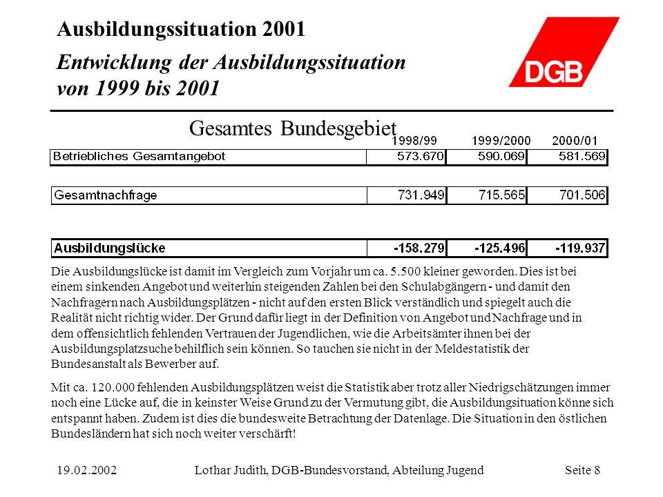 Ausbildungssituation 2001 19.02.2002Lothar Judith, DGB-Bundesvorstand, Abteilung JugendSeite 8 Entwicklung der Ausbildungssituation von 1999 bis 2001