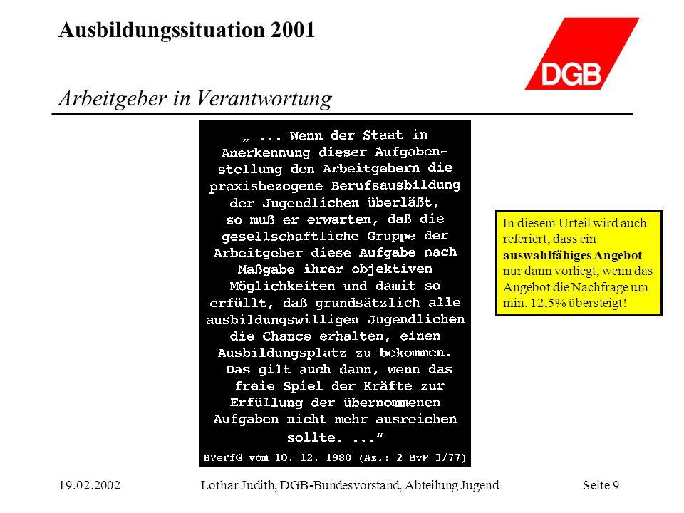 Ausbildungssituation 2001 19.02.2002Lothar Judith, DGB-Bundesvorstand, Abteilung JugendSeite 10 Gesamtes Bundesgebiet Die Lücke würde noch größer ausfallen, wenn man dem BVerfG-Urteil von 1980 folgt, das besagt, dass ein auswahlfähiges Angebot erforderlich ist.