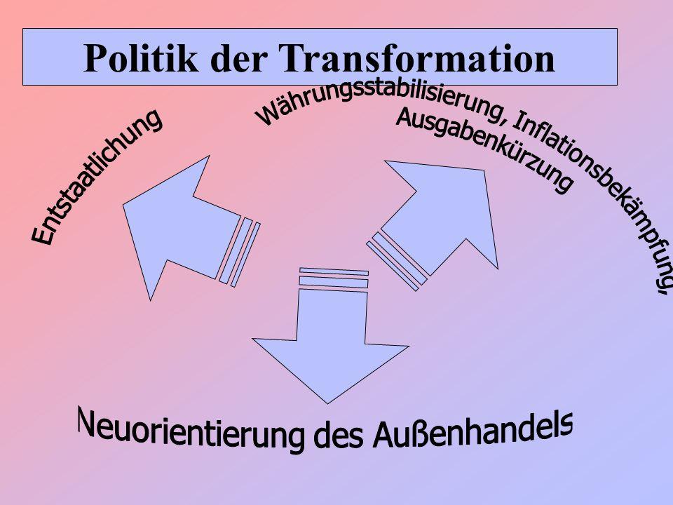 Politik der Transformation
