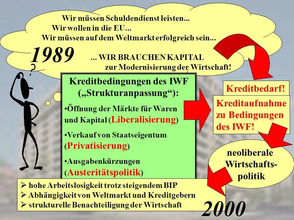 Wir müssen Schuldendienst leisten... Wir wollen in die EU... Wir müssen auf dem Weltmarkt erfolgreich sein...... WIR BRAUCHEN KAPITAL zur Modernisieru