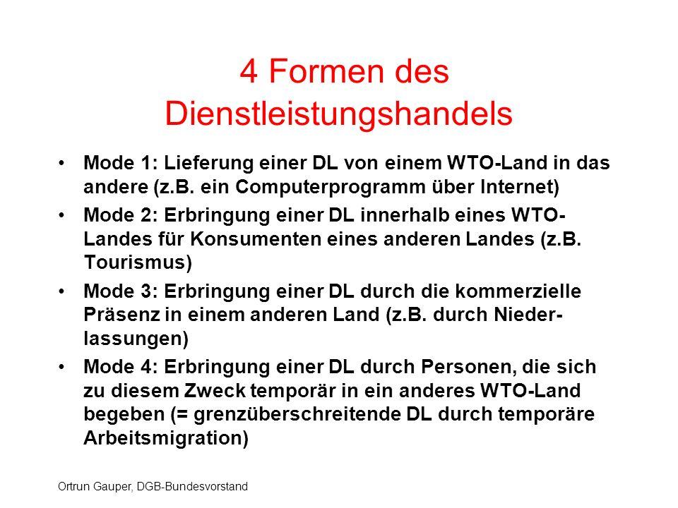 Ortrun Gauper, DGB-Bundesvorstand 4 Formen des Dienstleistungshandels Mode 1: Lieferung einer DL von einem WTO-Land in das andere (z.B. ein Computerpr