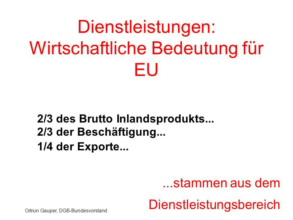 Ortrun Gauper, DGB-Bundesvorstand Dienstleistungen: Wirtschaftliche Bedeutung für EU...stammen aus dem Dienstleistungsbereich 2/3 des Brutto Inlandspr