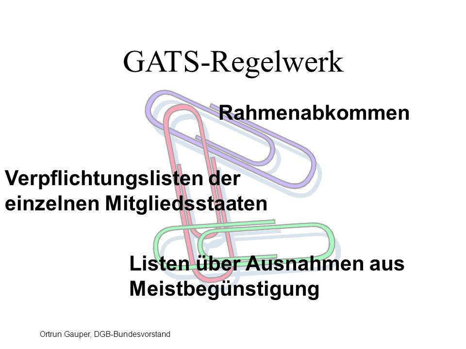 Ortrun Gauper, DGB-Bundesvorstand GATS-Regelwerk Rahmenabkommen Verpflichtungslisten der einzelnen Mitgliedsstaaten Listen über Ausnahmen aus Meistbeg