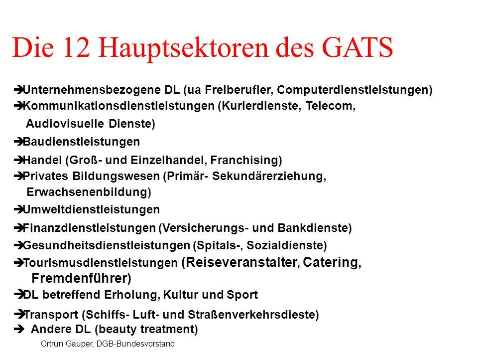 Ortrun Gauper, DGB-Bundesvorstand Die 12 Hauptsektoren des GATS èAndere DL (beauty treatment) è Unternehmensbezogene DL (ua Freiberufler, Computerdien