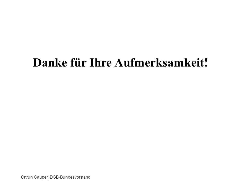 Ortrun Gauper, DGB-Bundesvorstand Danke für Ihre Aufmerksamkeit!