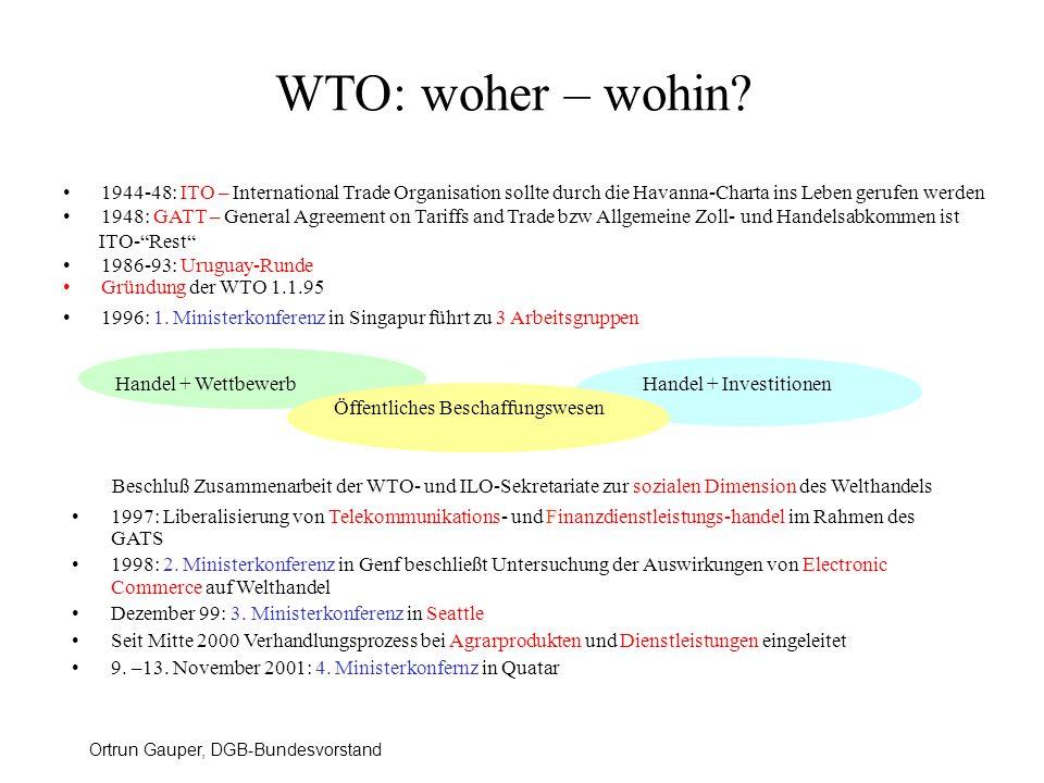 Ortrun Gauper, DGB-Bundesvorstand WTO: woher – wohin? Beschluß Zusammenarbeit der WTO- und ILO-Sekretariate zur sozialen Dimension des Welthandels 199