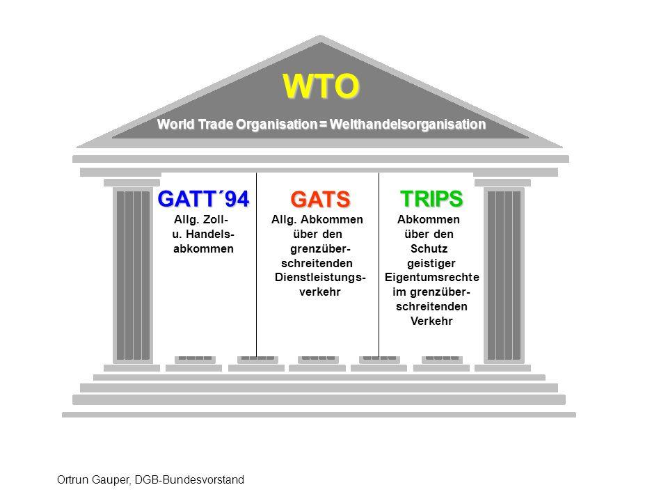 Ortrun Gauper, DGB-Bundesvorstand WTO World Trade Organisation = Welthandelsorganisation GATT´94 Allg. Zoll- u. Handels- abkommen GATS Allg. Abkommen