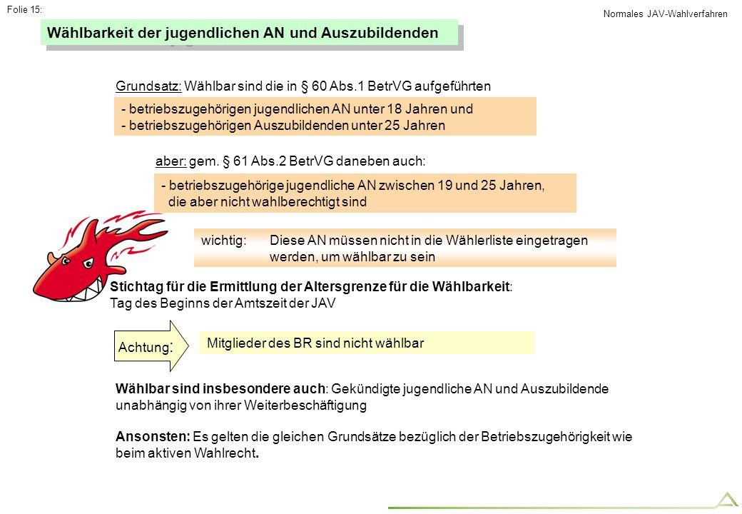 Folie 15: - betriebszugehörigen jugendlichen AN unter 18 Jahren und - betriebszugehörigen Auszubildenden unter 25 Jahren Wählbarkeit der jugendlichen