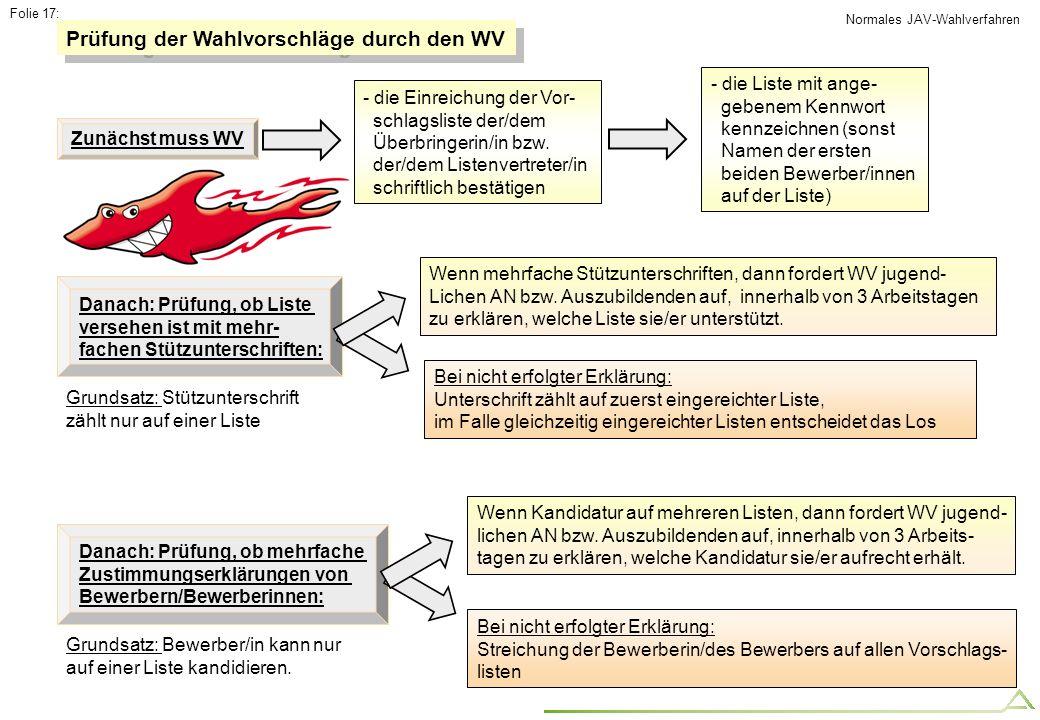 Folie 17: Prüfung der Wahlvorschläge durch den WV Zunächst muss WV - die Einreichung der Vor- schlagsliste der/dem Überbringerin/in bzw. der/dem Liste