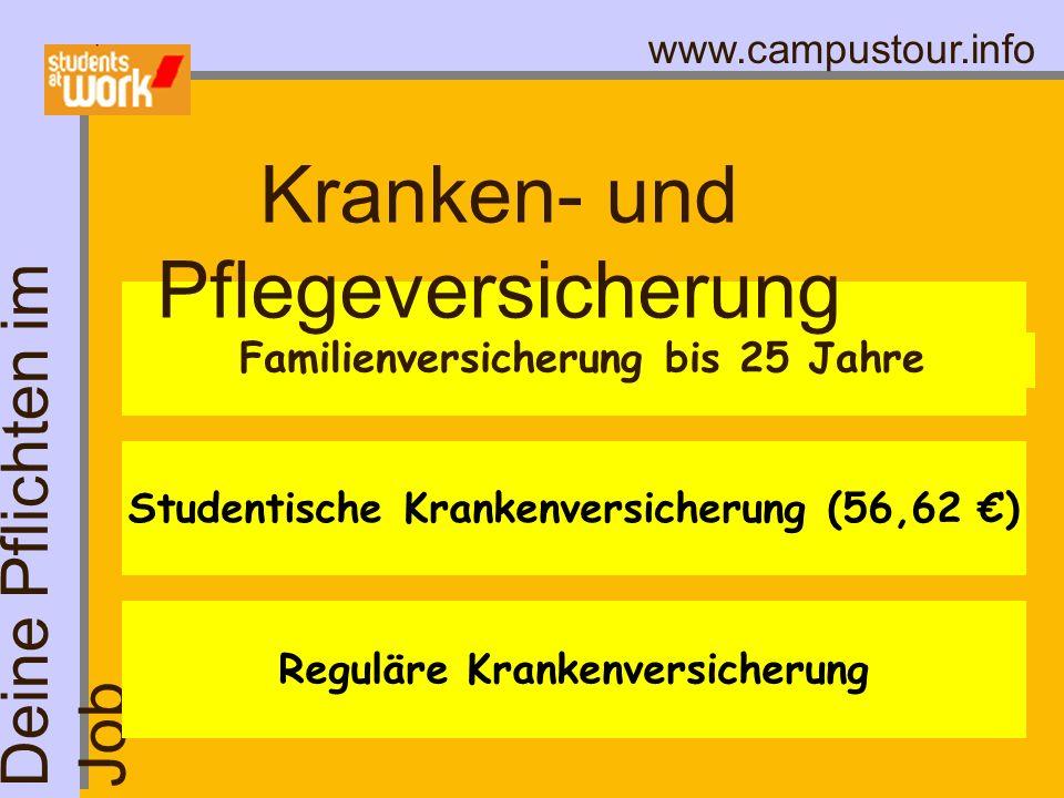www.campustour.info Familienversicherung bis 25 Jahre Kranken- und Pflegeversicherung Deine Pflichten im Job Studentische Krankenversicherung (56,62 )