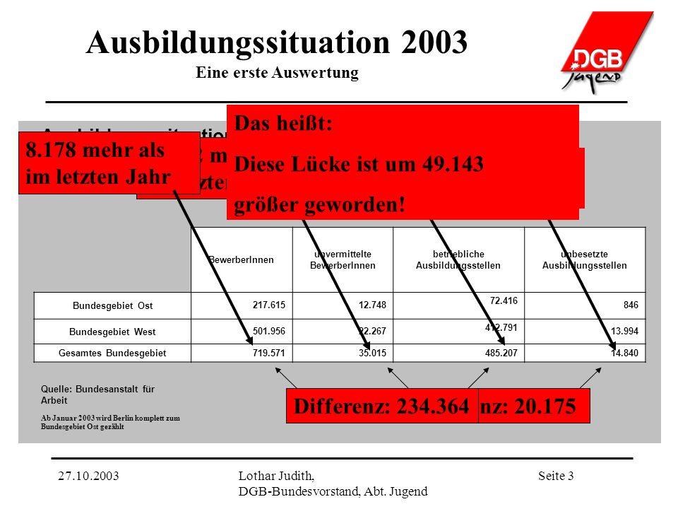 Ausbildungssituation 2003 Eine erste Auswertung Seite 327.10.2003Lothar Judith, DGB-Bundesvorstand, Abt.