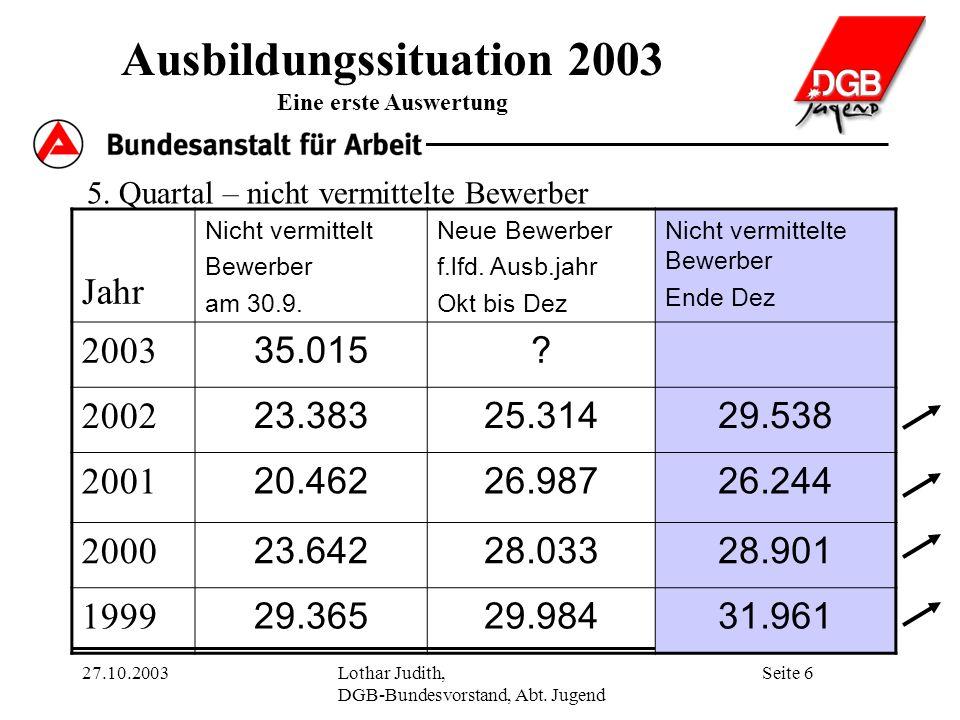 Ausbildungssituation 2003 Eine erste Auswertung Seite 627.10.2003Lothar Judith, DGB-Bundesvorstand, Abt.