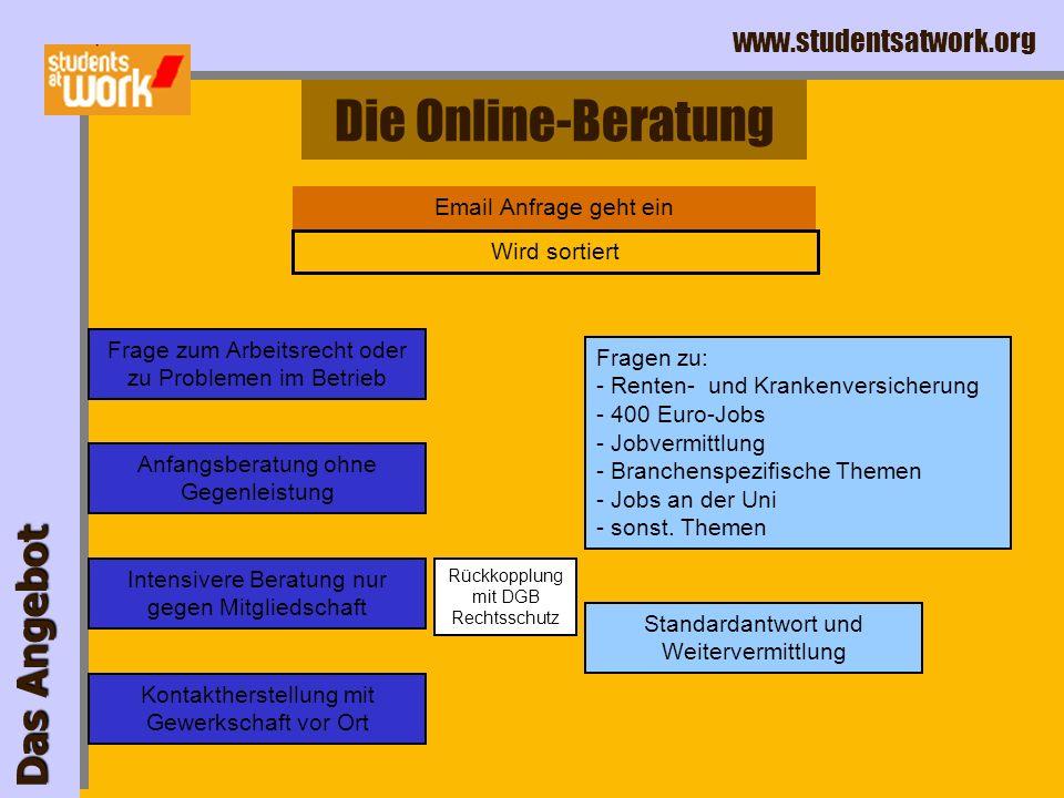 www.studentsatwork.org...unter www.studentsatwork.org Das Angebot Die Online-Beratung