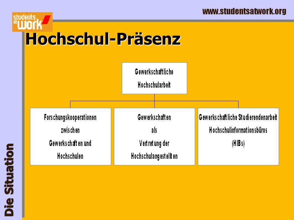 www.studentsatwork.org Die Situation 1,8 Millionen Studierende in Deutschland... davon arbeiten insgesamt: 67% (1,2 Mio.) Vollzeit: 27%; Teilzeit 73%