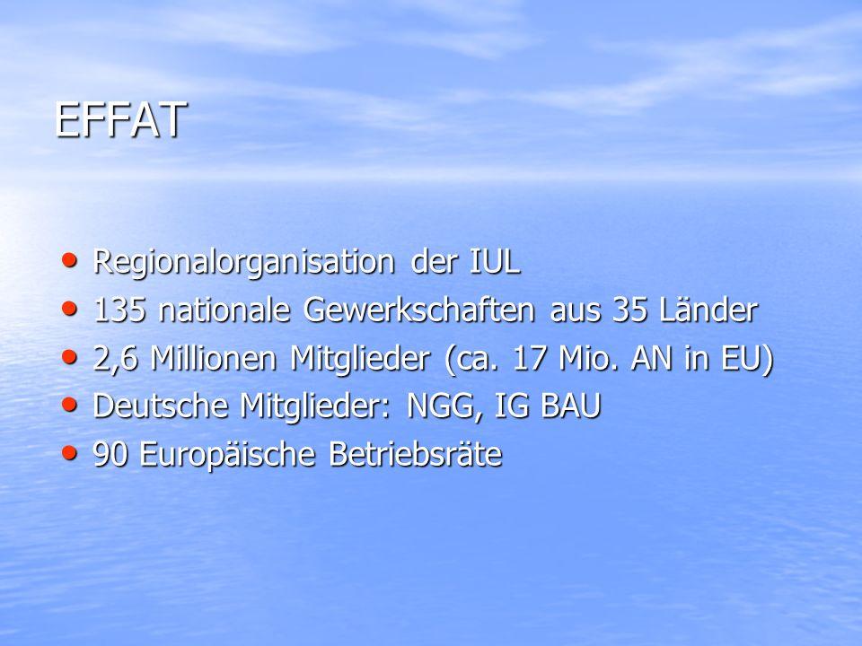 EFFAT Regionalorganisation der IUL Regionalorganisation der IUL 135 nationale Gewerkschaften aus 35 Länder 135 nationale Gewerkschaften aus 35 Länder