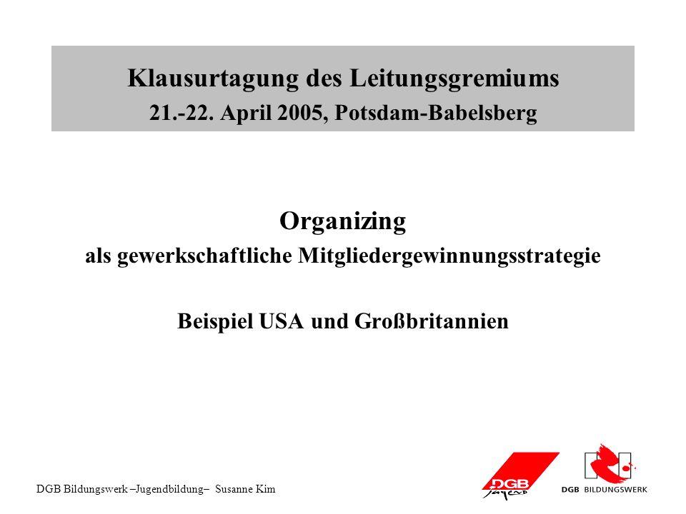 DGB Bildungswerk –Jugendbildung– Susanne Kim Klausurtagung des Leitungsgremiums 21.-22.