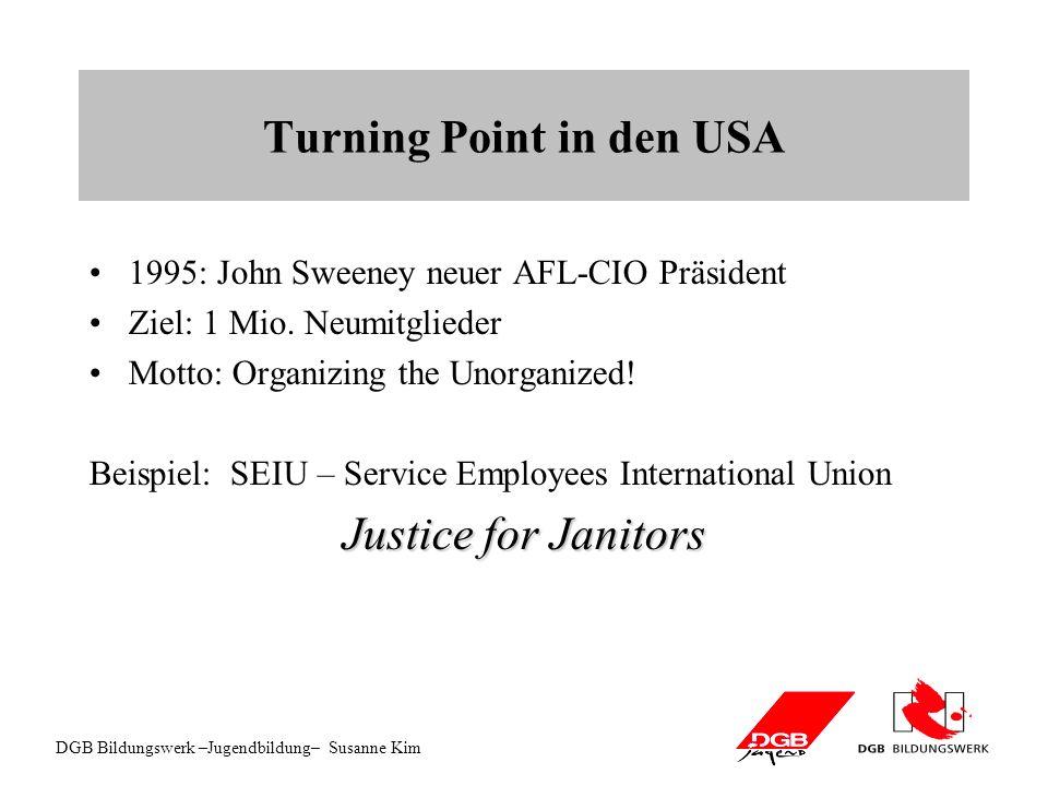 DGB Bildungswerk –Jugendbildung– Susanne Kim Turning Point in den USA 1995: John Sweeney neuer AFL-CIO Präsident Ziel: 1 Mio.