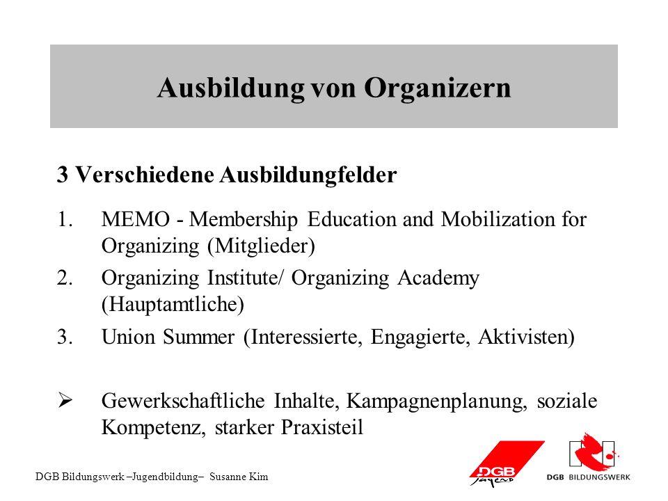 DGB Bildungswerk –Jugendbildung– Susanne Kim Ausbildung von Organizern 3.