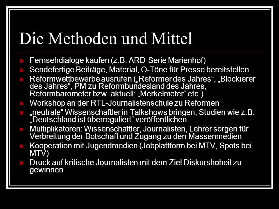 Die Methoden und Mittel Fernsehdialoge kaufen (z.B. ARD-Serie Marienhof) Sendefertige Beiträge, Material, O-Töne für Presse bereitstellen Reformwettbe