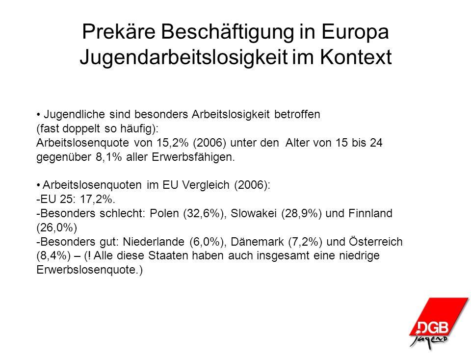 Prekäre Beschäftigung in Europa Jugendarbeitslosigkeit im Kontext Jugendliche sind besonders Arbeitslosigkeit betroffen (fast doppelt so häufig): Arbe