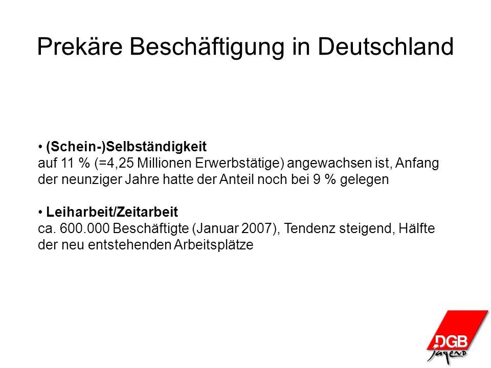 Prekäre Beschäftigung in Deutschland (Schein-)Selbständigkeit auf 11 % (=4,25 Millionen Erwerbstätige) angewachsen ist, Anfang der neunziger Jahre hat