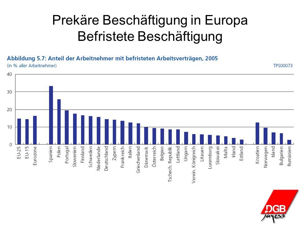Prekäre Beschäftigung in Europa Befristete Beschäftigung Eurostat Jahrbuch 06/07 S. 138 – Deutschland befindet sich an 8. Stelle!